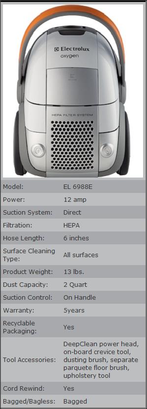 new-electrolux-oxygen-vacuum
